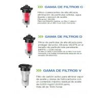 Filtros para caudales de 720 l/m (Coalescentes+carbón activo)
